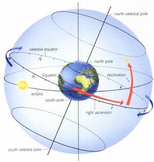 Celestial-Sphere-01-goog