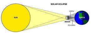 Eclipse-Solar-01-goog