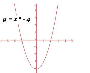 Equations-Complex-07-goog