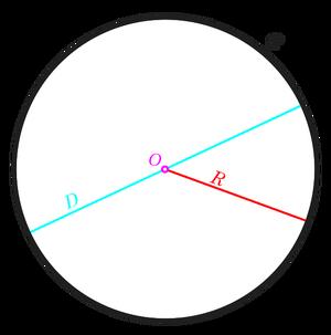 Circle-03-goog