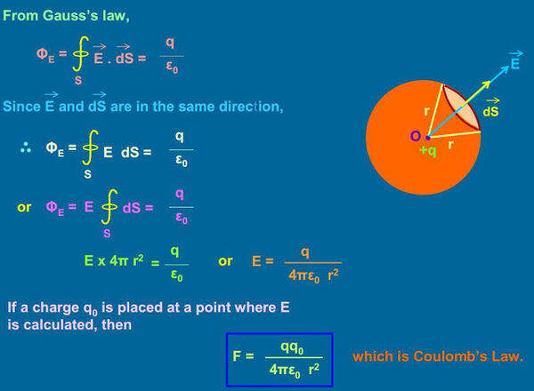 Laws-Gauss-Coulomb-01-goog