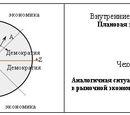 """""""Комплект (Пособие для политиков)""""=""""Математическая модель развития общества""""1"""