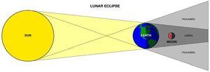 Eclipse-Lunar-01-goog