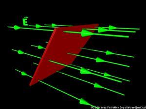 Flux-Electric-01-goog