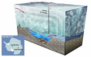 Lakes-Antarctica-Vostok-01-goog