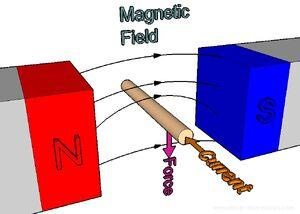 Magnetic-Force-03-goog