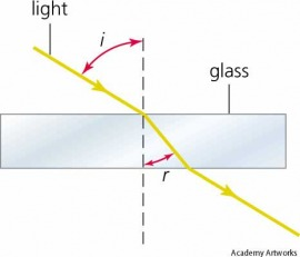 Main.refraction