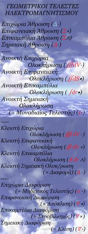 Operators-Spacetime-03-goog