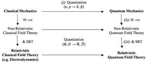 Quantum-Physics-01-goog