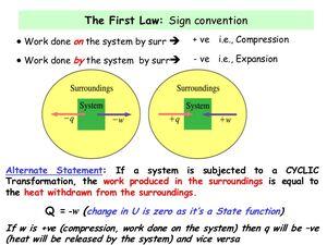 Thermodynamics-Sign-01-goog