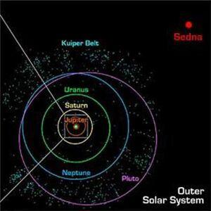 Planets-Sedna-03-goog