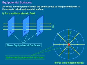 Surfaces-Equipotential-01-goog