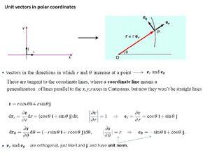 Unit-vectors-polar-coordinates-01-goog