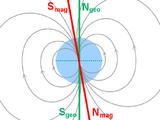 Γεωμαγνητισμός