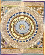 Astrology-06-wik