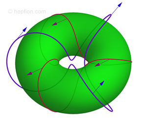 Hopfion-02-goog