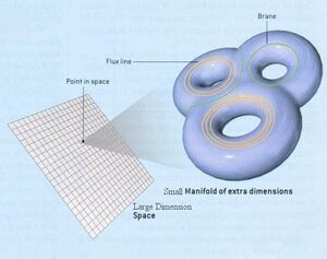 Extra-Dimension-01-goog