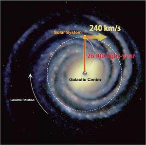 Galactic-Center-04-goog