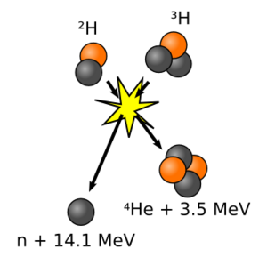 Nuclear-Fusion-wik