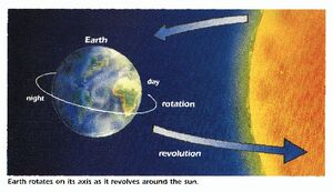 Earth-Rotation-03-goog