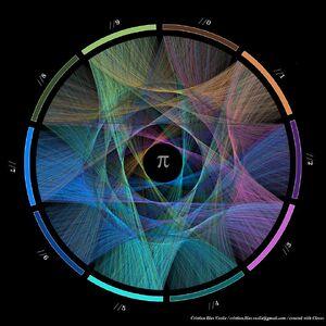 Numbers-Pi-01-goog