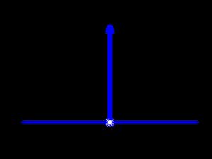 Functions-Dirac-01-goog