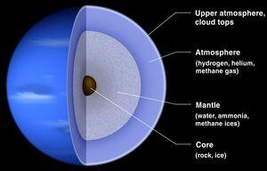 Planets-Neptune-02-goog