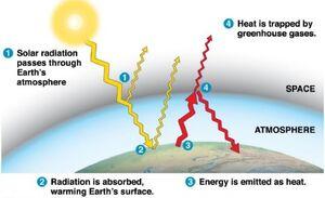 Climate-Change-001-goog