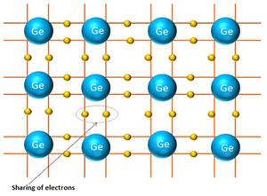 Semiconductor-02-goog