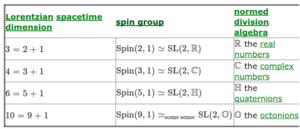 Spin-Group-01-goog