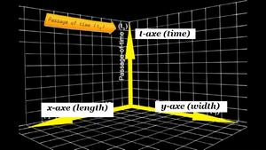 Spacetime-3D-goog