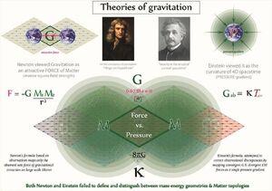 Gravitation-01-goog