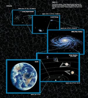 Universe-Local-01-goog