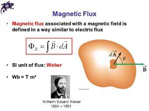 Magnetic-Flux-01-goog