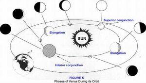 Planets-Venus-Phases-01-goog