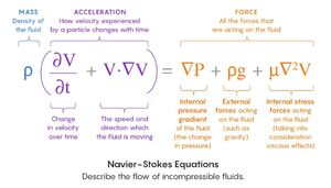Equations-Navier-Stokes-08-goog