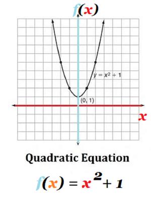 Equations-Quadratic-Complex-04-goog