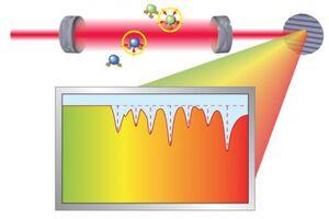 Spectroscopy-03-goog