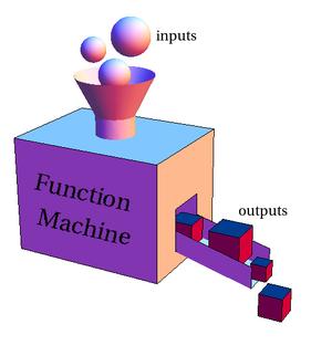 Function-Machine-01-goog