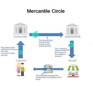 Mercantile-Circle-01-goog