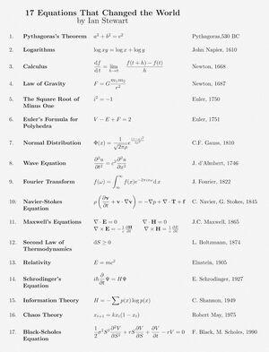 Equations-Famous-goog