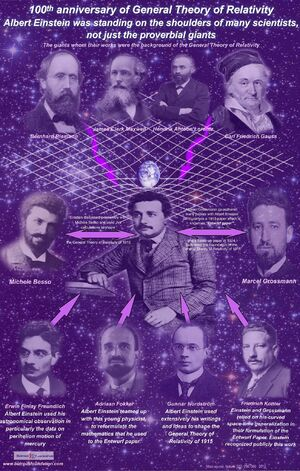 Physicists-Einstein-Gauss-Lorentz-Maxwell-goog