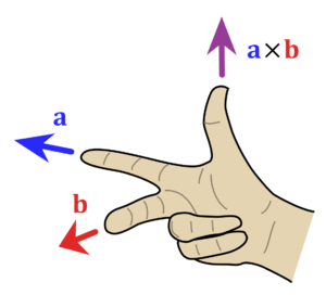 Right-hand-rule-03-goog