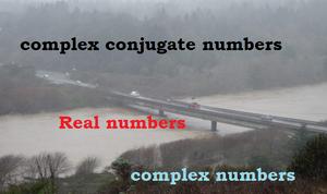 Numbers-complex-real-01-goog