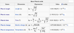 Units-Planck-01-goog