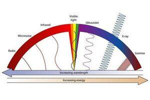 Electromagnetic-Spectrum-03-goog