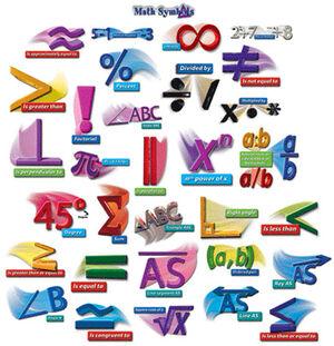 Terminology-goog