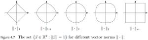 Norms-Vector-04-goog