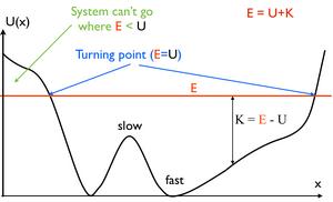Energy-Potential-03-goog