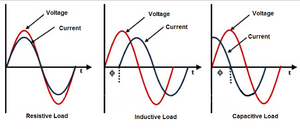 Inductive-Capacitive-01-goog